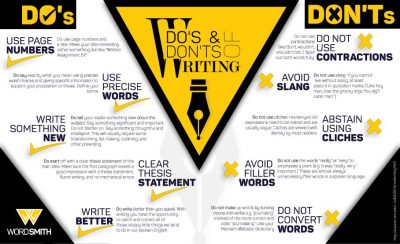 What You Did Not Know About The Dos and Don'ts Of Writing