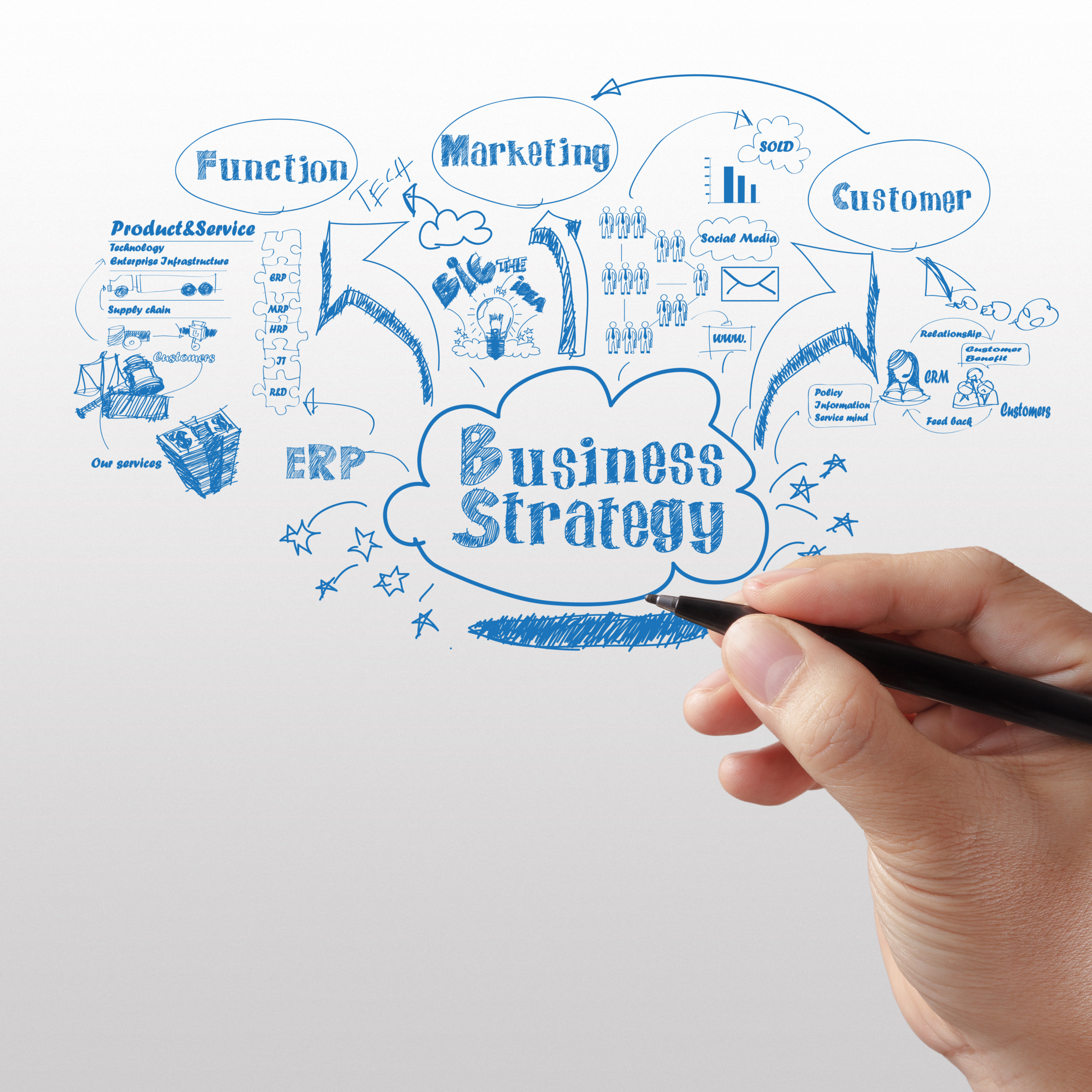 similarities between business military strategy essay What is the difference between strategy and planning  key articles & papers strategy diagnostic: the 4-pen test  world of management & business (5.
