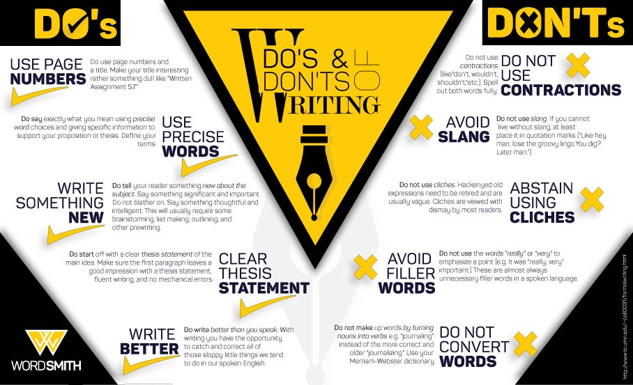infograph_wordsmith_dosanddonts